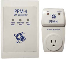 PPM-4 CO2 Monitor/Controller